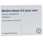 BIOTINE BAYER 0,5 POUR CENT, solution injectable I.M. à BISCARROSSE